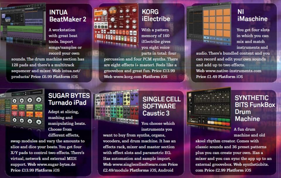 Intua BeatMaker 2<br />Korg - iLectribe<br />NI - iMachine<br />Sugar Bytes - Turnado iPad<br />Single Cell Software - Caustic 3<br />Sythetic Bits - FunkBox Drum Machine