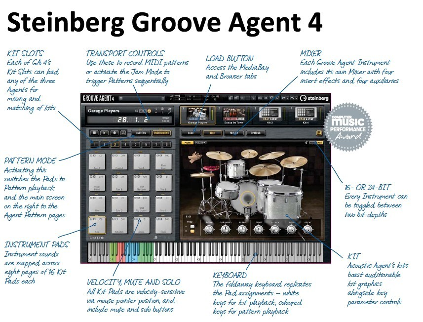 Steinberg - Groove Agent 4